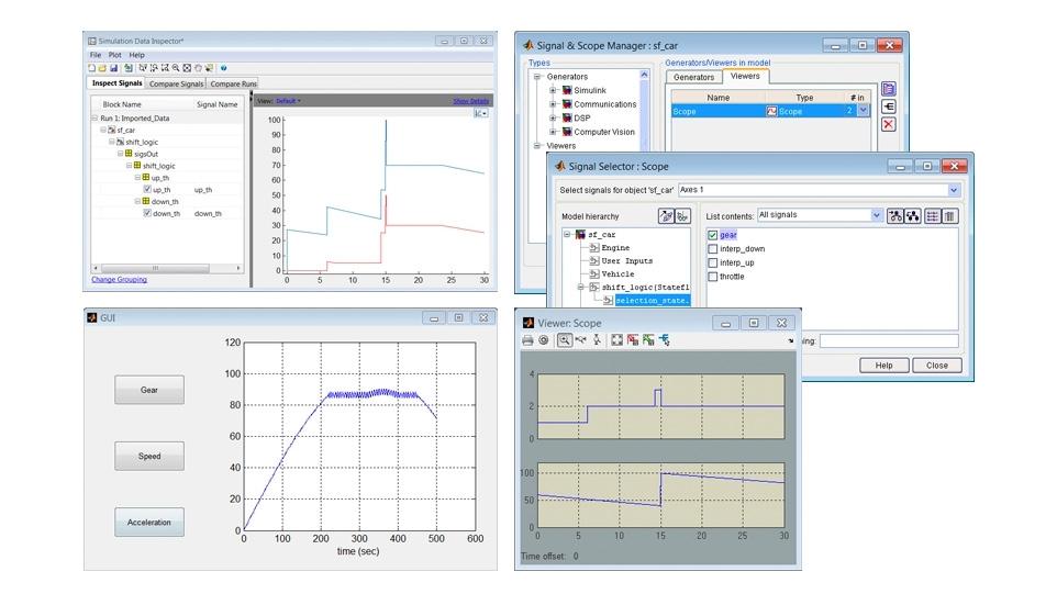 Opzioni di visualizzazione dei dati di simulazione in Stateflow. In alto a sinistra: Simulink Data Inspector per la comparazione di segnali specifici; in basso a sinistra: interfaccia MATLAB personalizzata per l'analisi dei dati; destra: Simulink Signal Selector per il confronto di stati specifici.