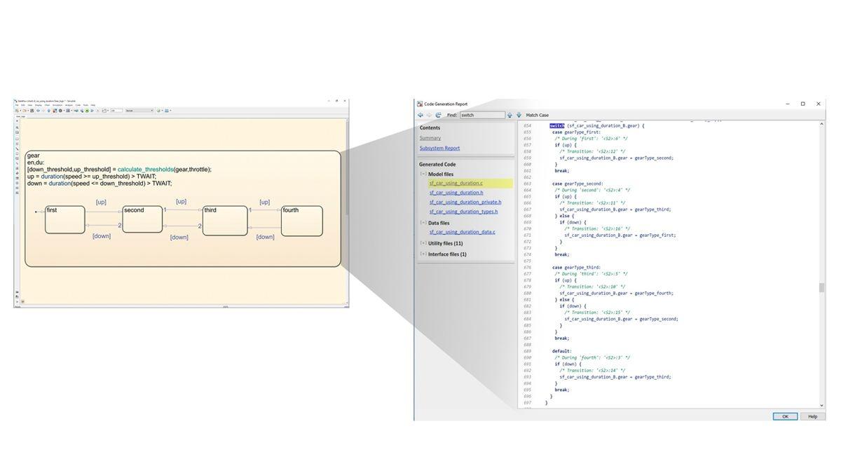 Genera codice per implementare la logica Stateflow.