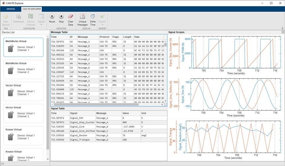 Traffico CAN bus in tempo reale sulla rete visualizzato nell'app Vehicle CAN Bus Monitor. Nella schermata si vedono i dati grezzi; è possibile configurarla in modo da visualizzare i dati decodificati quando il canale CAN è associato a un file di database .dbc.