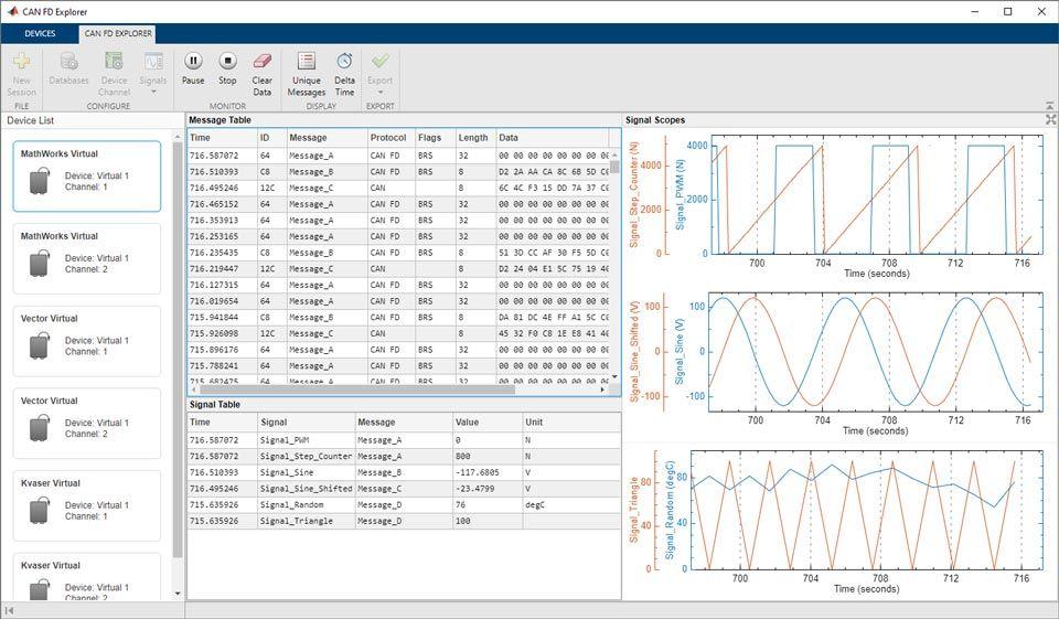 Vista dell'applicazione del traffico bus CAN FD che mostra i segnali decodificati e le visualizzazioni dei segnali.