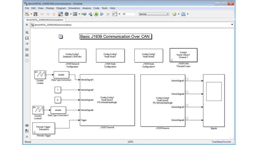 Modello per inviare e ricevere dati J1939 usando i blocchi J1939 Transmit e J1939 Receive. Il modello usa anche i blocchi J1939 Network Configuration, J1939 CAN Transport Layer Configuration e J1939 Node Configuration per configurare la comunicazione.