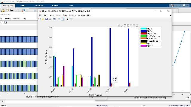 Scopri le funzionalità di networking e simulazione multinodo a livello di sistema di MATLAB in WLAN Toolbox. Esegui analisi di pianificazione, contesa o QoS di reti Wi-Fi in MATLAB.