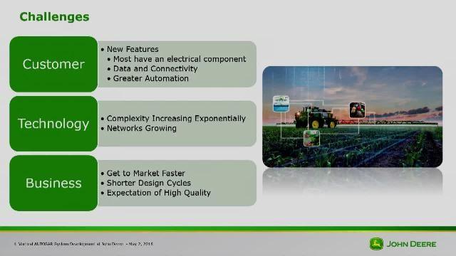 L'approccio di John Deere a un processo caratterizzato da una forte integrazione verticale e una catena di strumenti che supportano lo sviluppo agile, la progettazione model-based, AUTOSAR e l'ingegneria dei sistemi.
