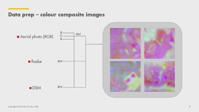 Shell e l'AACoE mostrano come usare MDCS per portare ai propri ingegneri strumenti AI semplici per velocizzare i processi aumentando la loro affidabilità.