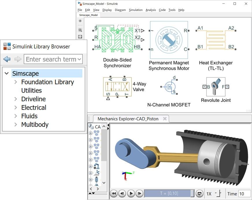 Modellare e simulare le dinamiche degli impianti