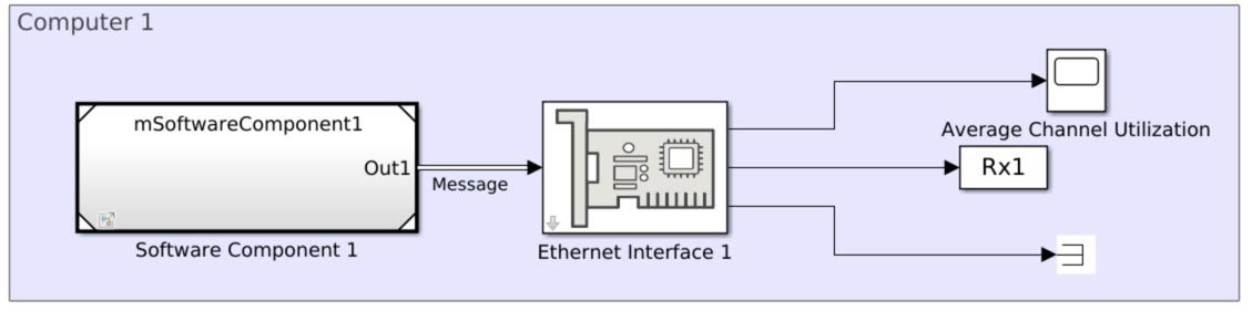 Modellazione di una rete di comunicazione Ethernet con protocollo CSMA/CD