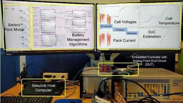 Simulazione HIL nel campo dei sistemi di gestione delle batterie e delle applicazioni di controllo. Convalida ed esegui il test di applicazioni di controllo e algoritmi BMS prima che vengano sviluppati e utilizzati sul campo.