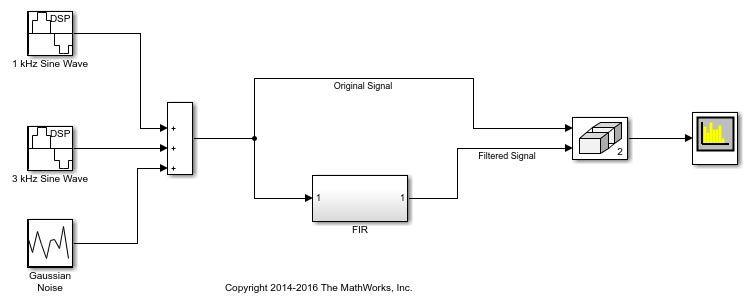 Generazione di codice ottimizzato Arm Cortex per FIR con Embedded Coder.