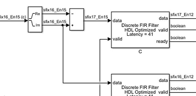 Modellazione per la progettazione ASIC
