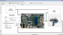 Scopri come usare MATLAB e Simulink per modellare, simulare e prototipare i sistemi di controllo su dispositivi Cyclone V SoC.