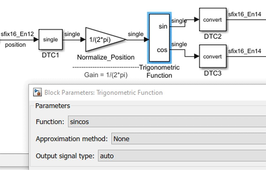 Modellazione per la programmazione FPGA