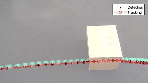 Filtraggio di Kalman per il tracciamento di oggetti