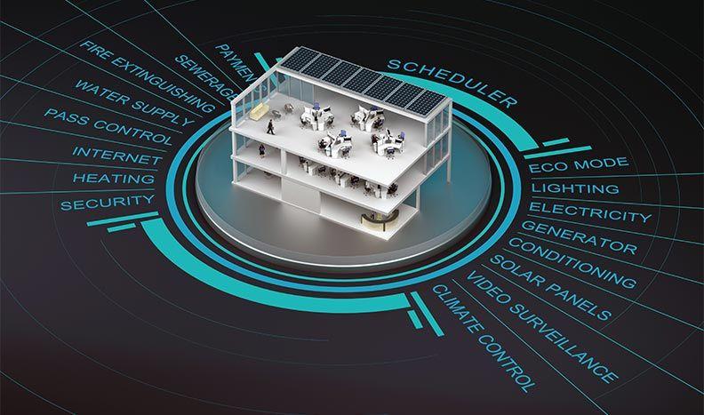 Sistemi di gestione degli edifici