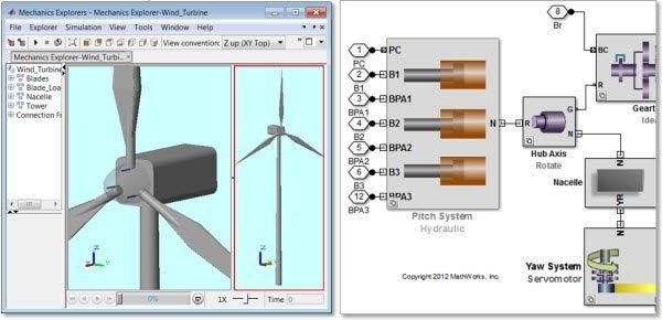 Modello di centrale energetica