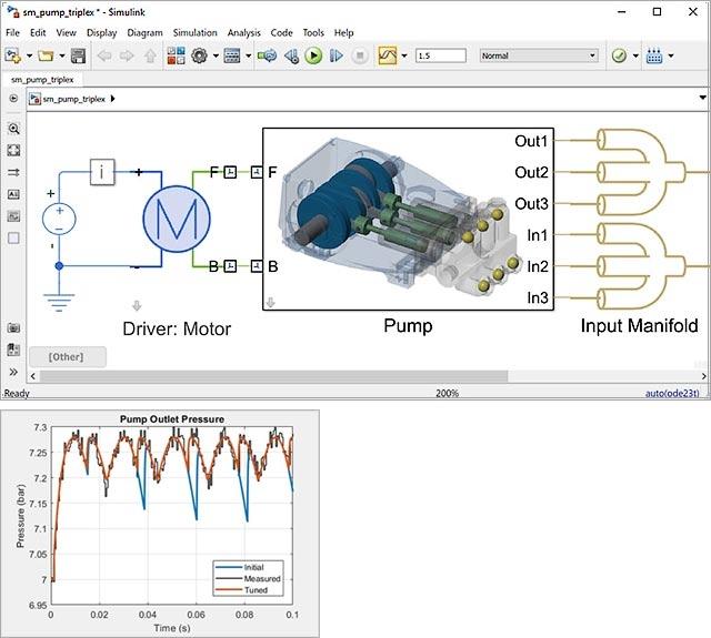 Costruire gemelli digitali basati su dati e fondati sulla fisica