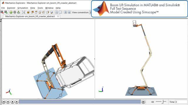 Piattaforma di lavoro aerea, sequenza di test completa