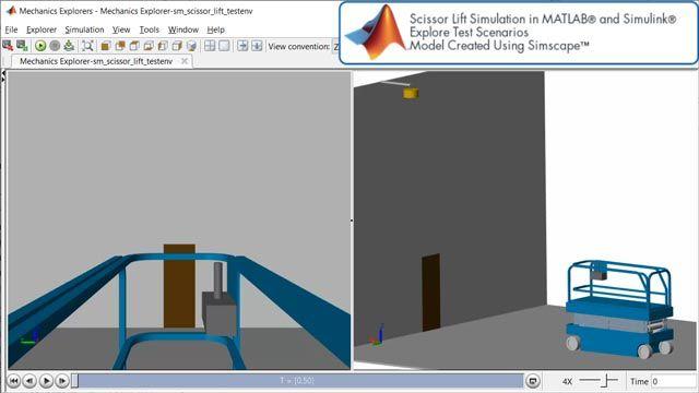 Elevatore a forbice, analisi degli scenari di test