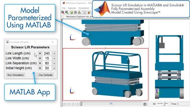 Elevatore a forbice, analisi delle dimensioni del veicolo