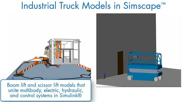 Gli ingegneri possono usare Simscape per progettare e testare autocarri industriali in un ambiente virtuale. Possono sviluppare e analizzare automaticamente dei progetti e degli scenari di prova in Simulink. Scopri alcune delle attività che possono essere svolte con i modelli Simscape.
