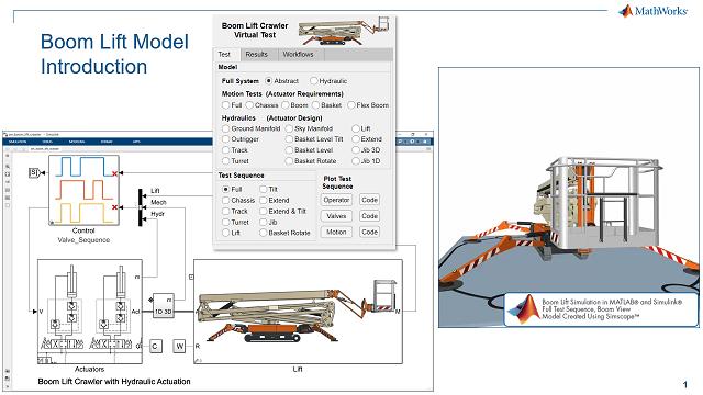 Osserva un modello di piattaforma di lavoro aerea creato in Simscape, oltre a una serie di modelli più piccoli per testare singolarmente tutti gli attuatori o le porzioni della rete idraulica. In tal modo si riducono i tempi di simulazione, il che consente di eseguire più test e lavori di perfezionamento in meno tempo.