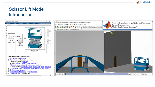 See a scissor lift model created in Simscape and how to use a MATLAB app to adjust the design of the entire lift. Learn how to test embedded code using hardware-in-the-loop testing by connecting the controller hardware to the virtual model.
