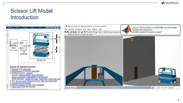 Osserva un modello di elevatore a forbice creato in Simscape e scopri come usare un'app MATLAB per adattare il progetto dell'intero elevatore. Scopri come testare il codice embedded tramite i test Hardware-In-the-Loop, collegando l'hardware del controller al modello virtuale.