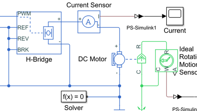 Tutorial: Modello di motori DC