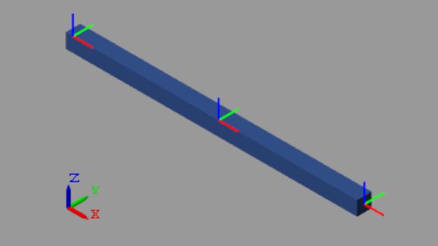 Tutorial: Modellare un link semplice