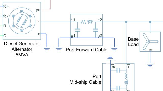 Esempio: Sistema marino di alimentazione a propulsione totalmente elettrica