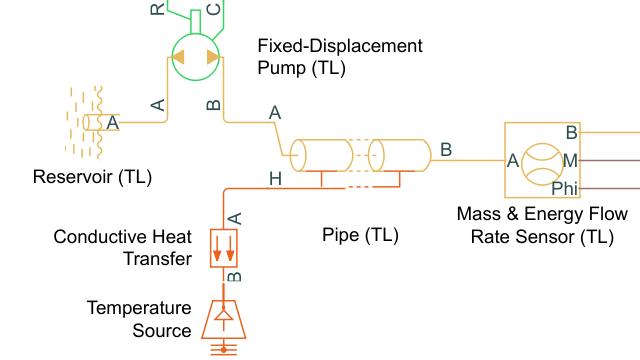 Tutorial: Modellare una pipeline per liquidi termici