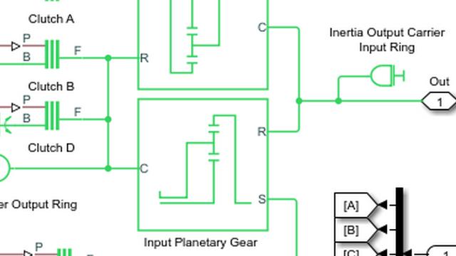 Tutorial: Eseguire e modificare un modello di trasmissione semplice