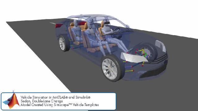 Guarda un'animazione che illustra una simulazione di un cambio di corsia con Simscape.