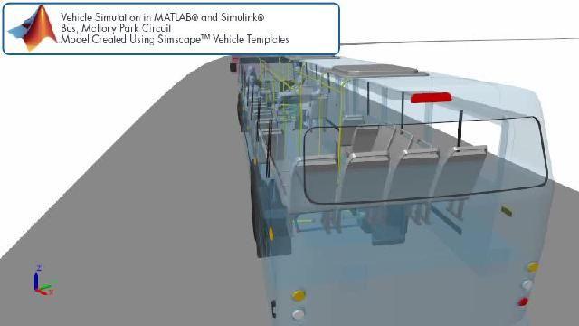 Guarda un'animazione che illustra una simulazione di un autobus su pista con Simscape.