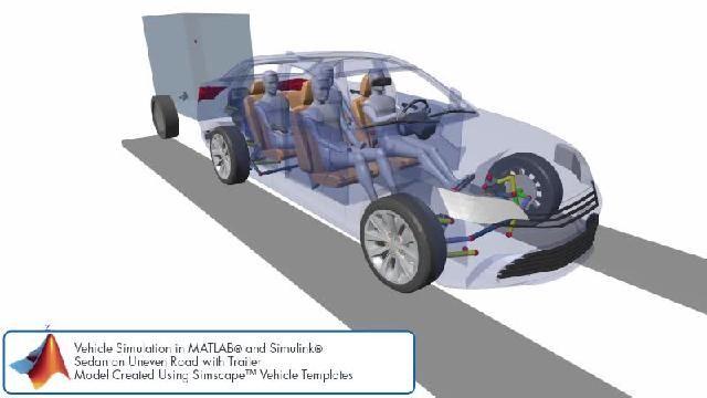 Guarda un'animazione che illustra una simulazione di un progetto di sospensioni con Simscape.