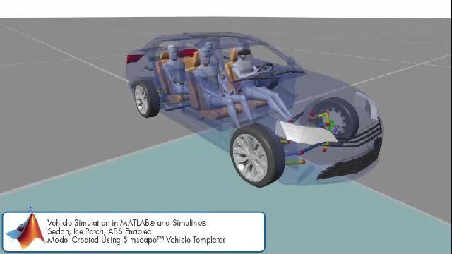 Guarda un'animazione che illustra i controlli del telaio con Simscape.