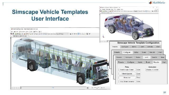 Scopri come usare la configurazione dell'app Simscape Vehicle Templates per configurare il veicolo e la manovra che si desidera eseguire.