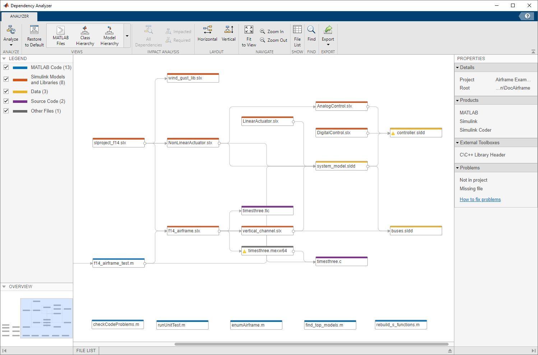 Analizzare le dipendenze e l'impatto delle modifiche ai file