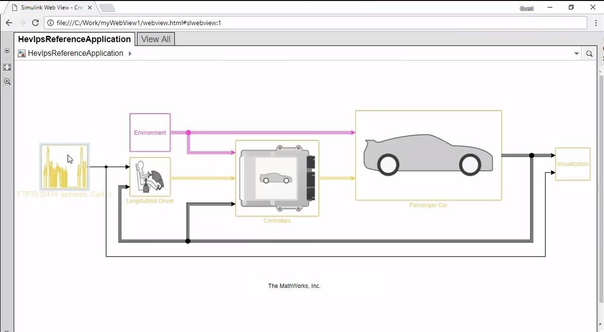 Creare guide interattive da modelli Simulink