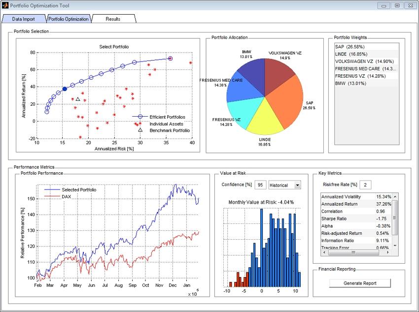 Trading di energia e gestione dei rischi (ETRM)