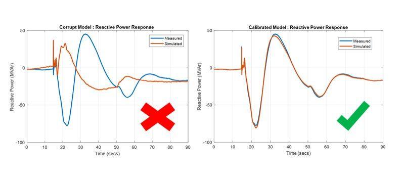 Convalida dei modelli di impianti energetici