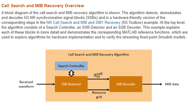 HDL Familiarizza con l'implementazione FPGA per il rilevamento e la decodifica di blocchi di sincronizzazione del segnale (SSB) 5G NR con Wireless HDL Toolbox.