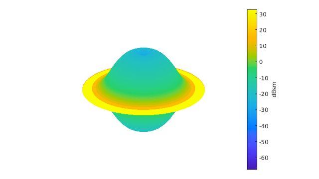 Classificazione dei bersagli di radar tramite machine learning e deep learning