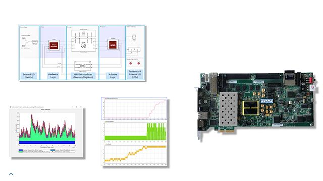 Use SoC Blockset to deploy a complete hardware/software application to a Xilinx ZC706 development board.