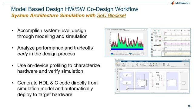 Target SoC architectures like Xilinx UltraScale+ RFSoC devices using Model-Based Design. Build Simulink models of hardware/software platforms to make design decisions.