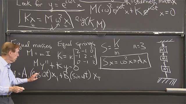 An oscillation equation <em>d<sup>2</sup>y/dt<sup>2</sup> + Sy =</em> 0 has <em>2n</em> solutions (sines and cosines). Solutions use the eigenvectors of <em>S.</em>