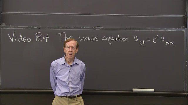The wave equation ∂<em><sup>2</sup>u</em>/∂<em>t<sup>2</sup></em> = ∂<em><sup>2</sup>u</em>/∂<em>x<sup>2</sup></em> shows how waves move along the <em>x</em> axis, starting from a wave shape <em>u</em>(0) and its velocity ∂<em>u</em>/∂<em>t</em>(0).