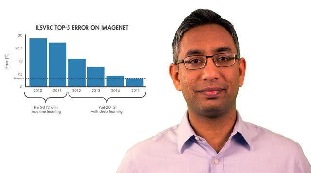 Explore deep learning fundamentals in this MATLAB Tech Talk. You'll learn why deep learning has become so popular, and you'll walk through 3 concepts: what deep learning is, how it is used in the real world, and how you can get started.