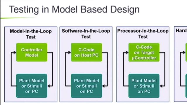 Valeo shows a concept for debugging code generated from Stateflow while it is running on the ECU in the host vehicle directly. This is achieved via external communication between Simulink and the ECU.