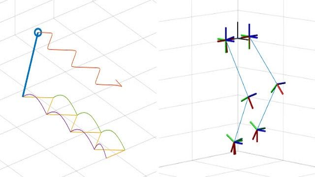 Learn how the linear inverted pendulum model (LIPM) can be used to design humanoid walking patterns in MATLAB and Simulink.