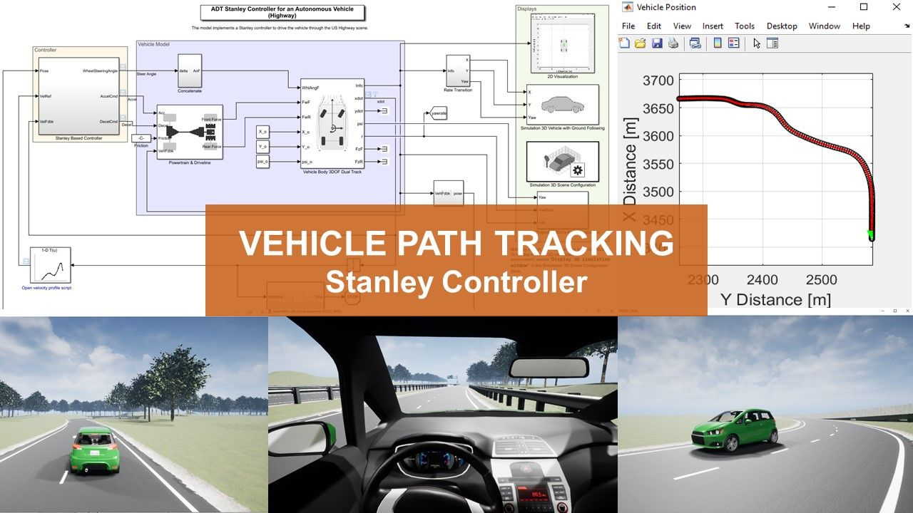 Learn the steps involved in implementing a path tracking Stanley controller in Simulink